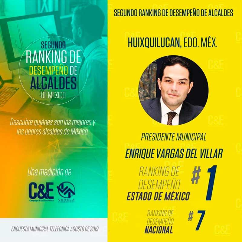 Gobierno de Huixquilucan confirma su liderazgo