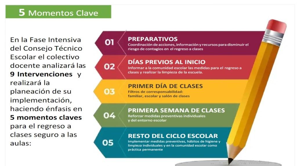 las 5 claves para el regreso a clases seguro edomex